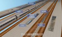 """北斗导航+物联网""""体检"""" 中国高铁变变变!"""