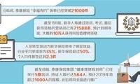 """中国保险业1月份""""开门红""""大战在即 保障服务全覆盖成竞争焦点"""