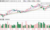 吕志和场外增持银娱270万股 每股20.1元