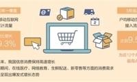 电子商务促消费升级