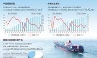 细算中美经贸账 美对华贸易逆差到底有多少?