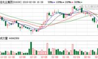 郭英成再增持佳兆业678.4万股 持股增至25.21%