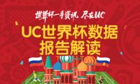 2018世界杯UC内容消费近8亿 多样玩法打造全民参与感