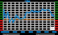 美联储如期加息25个基点 美股陷入短线盘整