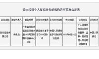 百行征信经营个人征信业务获得央行许可