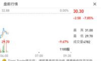 老虎证券:红利消退 直播平台面临艰难一战